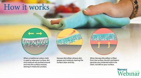 how-micro-fiber-works