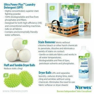 laundry-kit